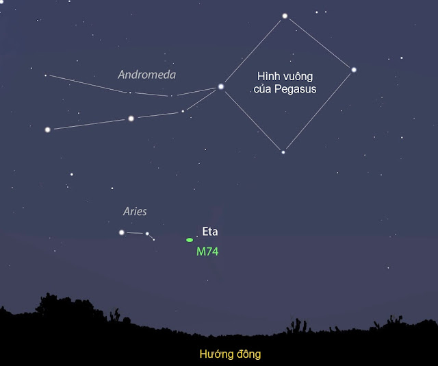 Thiên hà M74 nằm cách 1,5 độ về hướng đông-đông bắc so với ngôi sao Eta Piscium nằm bên phải chòm sao Aries (Bạch Dương). Đây là bầu trời hướng đông sau nửa đêm. Hình minh họa : Stellarium.