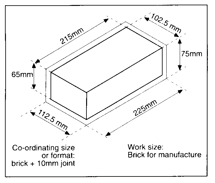 manufacture of bricks m mohana prasath civil. Black Bedroom Furniture Sets. Home Design Ideas