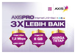 Paket Internet AXIS PRO Unlimited