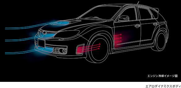 Fast Fun Cars 2008 Subaru Impreza Wrx Sti Hatchback Wind