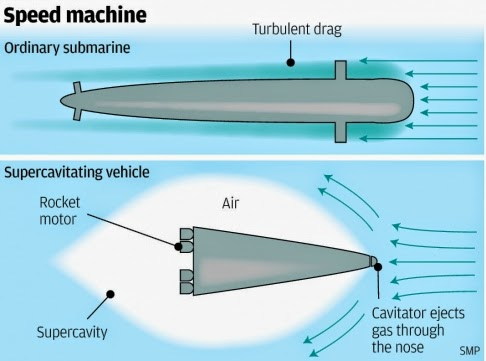 http://www.scmp.com/news/china/article/1580226/shanghai-san-francisco-100-minutes-chinese-supersonic-submarine