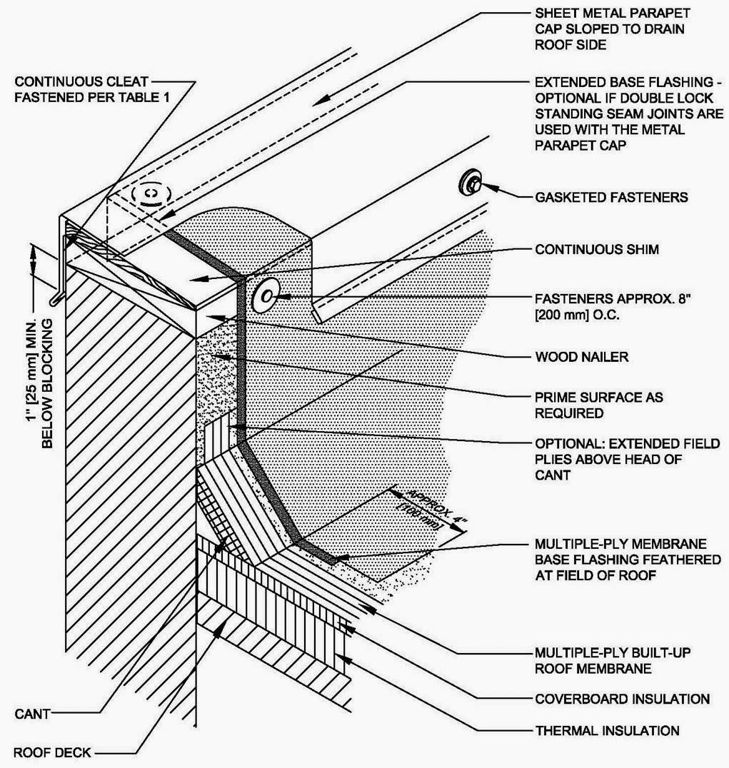 Parapet Drain Detail Pictures To Pin On Pinterest Pinsdaddy