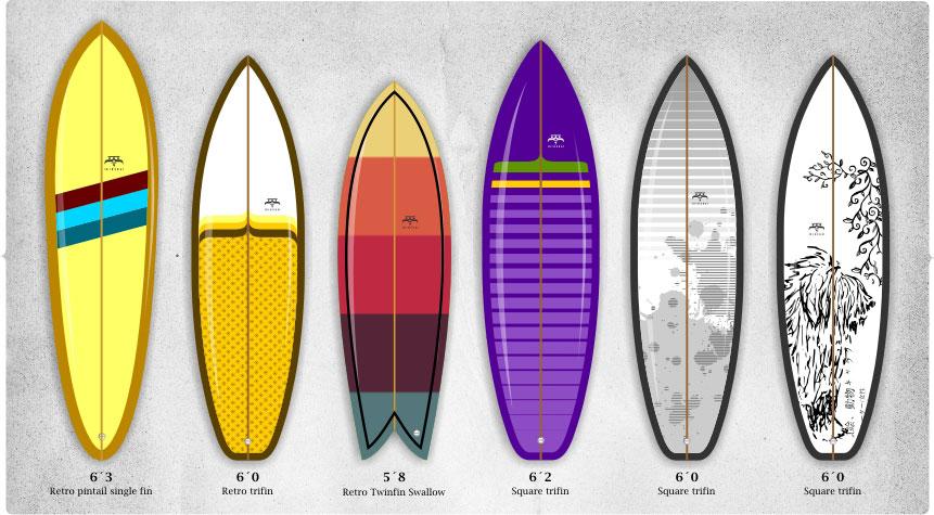 Little things como hacer una tabla de surf ii - Dibujos para tablas de surf ...