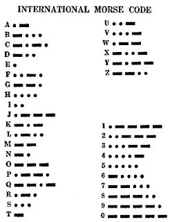 Invencion codigo Morse