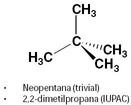 Neopentana 2,2-dimetilpropana