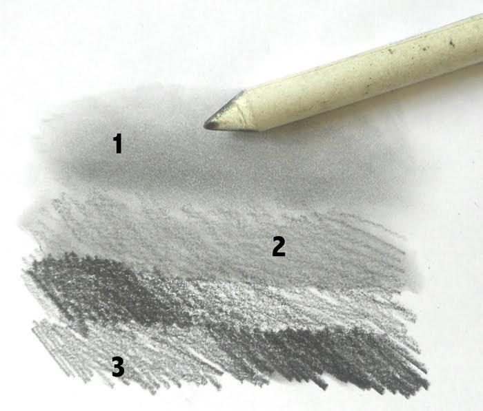 Zeichnen In Der Landschaft Estompen Zeichnen Oder Schummern