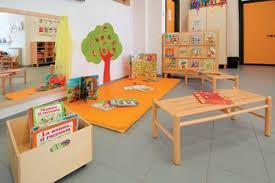 Angolo Lettura Per Bambini : La lettura al nido l angolo lettura