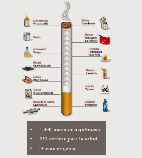 Los audiolibros gratuitos a dejar fumar