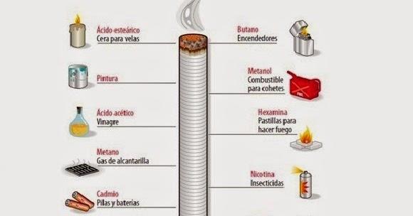 Como es posible dejar fumar por medio de la leche