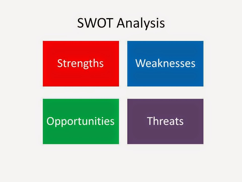 SWOT analysis on UPS!!!!!!.....please help!?