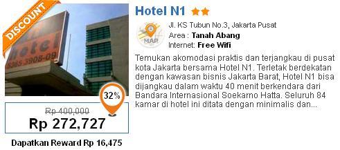 Berikut Adalah Daftar Hotel Murah Jakarta Dekat Tanah Abang