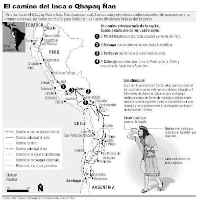 http://2.bp.blogspot.com/-YFPT42rdgIg/UO3p9bgtTKI/AAAAAAAAKiA/FOcVAD6DxqU/s1600/Camino_del_Inca.jpg