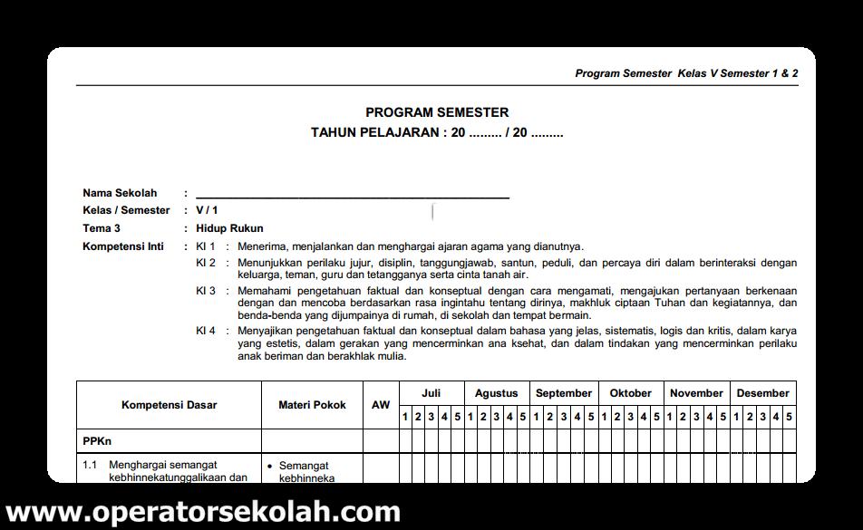 Download Program Semester Kurikulum 2013 untuk Kelas 1 dan 2 Tema 4
