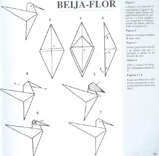 Origami - Dobraduras de papel machê. Beija-Flor.