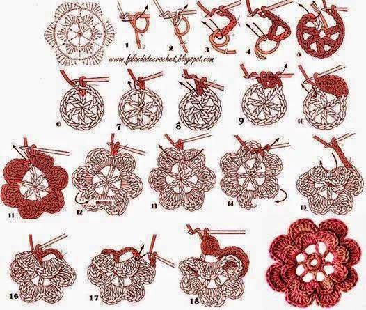 Flor realizada con ganchillo con tutorial paso a paso con diagrama
