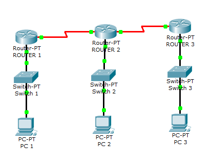 how to connect pc to router in cisco packet tracer