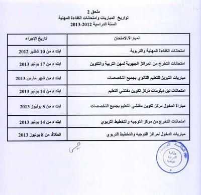 المقرر التنظيمي لموسم2012/2013