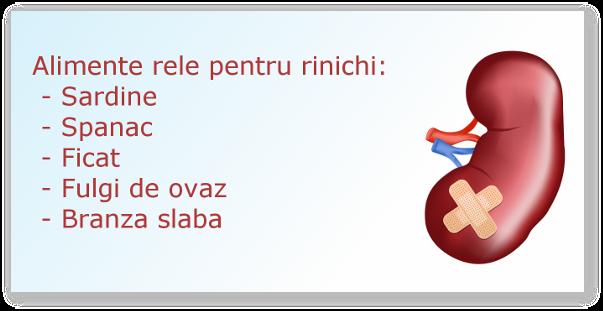 Alimente rele pentru rinichi