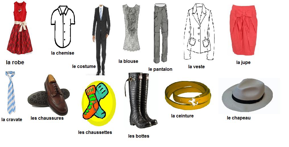 Les vêtements et accessoires. Vocabulaire