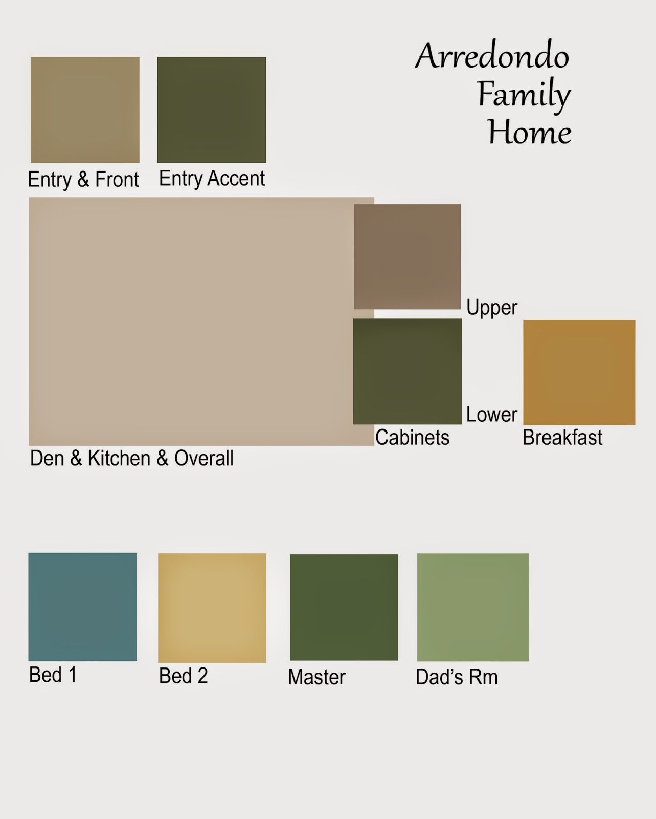 Passion Pink Pearls Selecting Paint Colors For Your Home