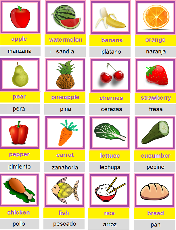 Spanish Words With The Letter Rr In Them