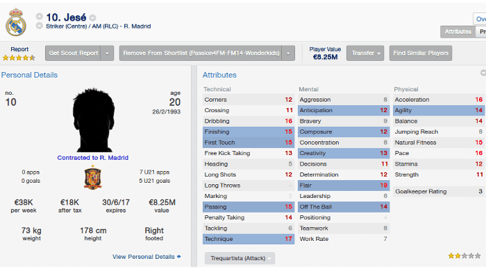 FM14 Jesé Real Madrid
