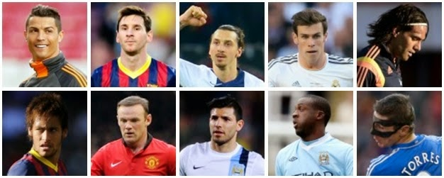 Top 10 Best Footballers In The World For The 2016-2017 HD - YouTube
