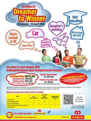 Ambank Contest