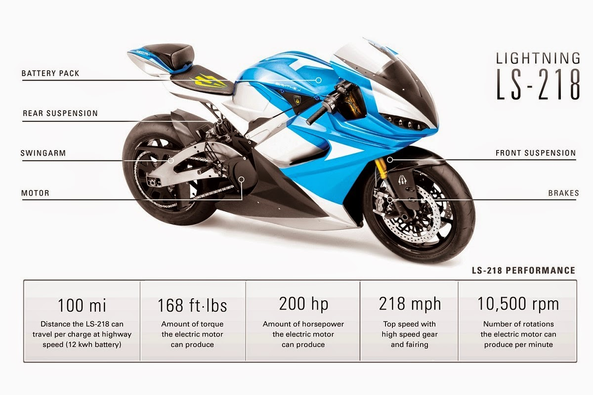 lightning ls 218 electric superbike 218 mph car reviews new car pictures for 2018 2019. Black Bedroom Furniture Sets. Home Design Ideas