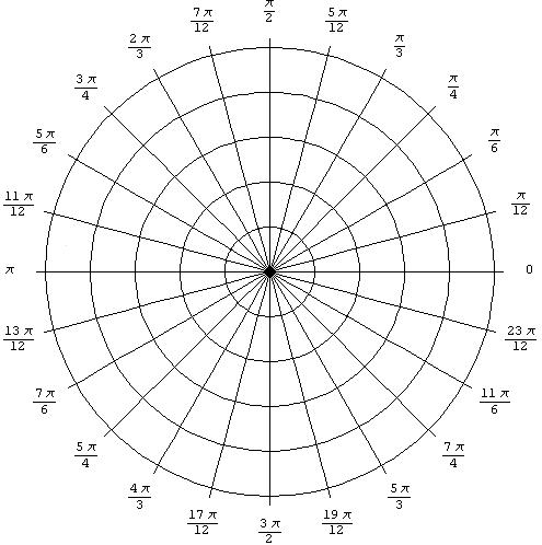 Printables Polar Coordinates Worksheet polar coordinates worksheet vintagegrn