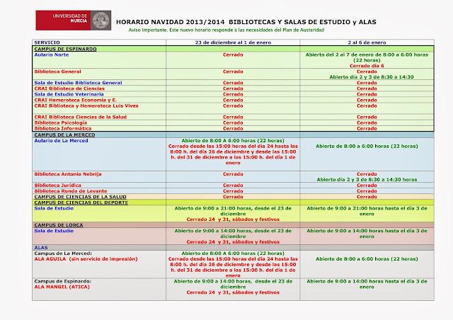 HORARIO NAVIDAD 2013/2014 BIBLI OTECAS Y SALAS DE ESTUDIO y ALAS