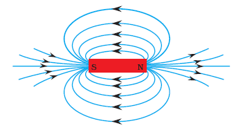 magnetic field lines - photo #18