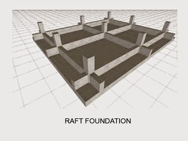 how to build a concrete raft foundation