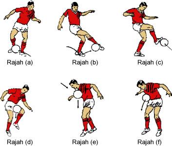 Asas Mengawal Bola Sepak