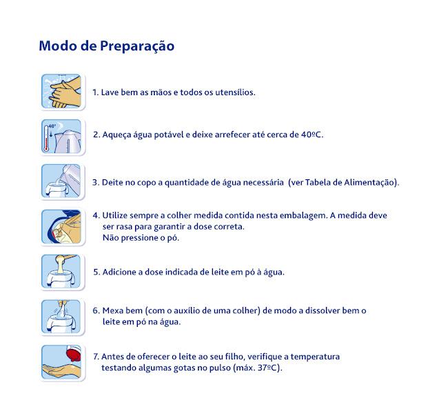 Como preparar aptamil® 2