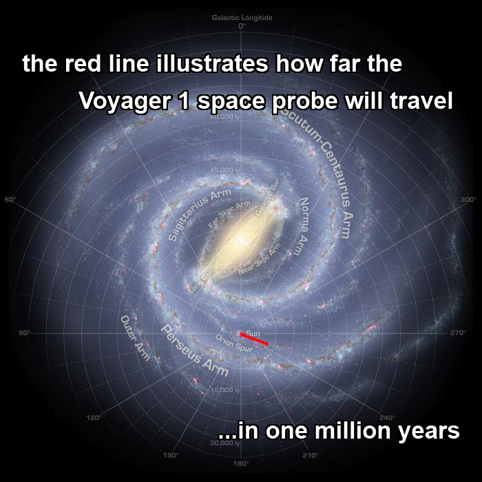 Photos from NASAs Voyager 1 and 2 Probes  Spacecom