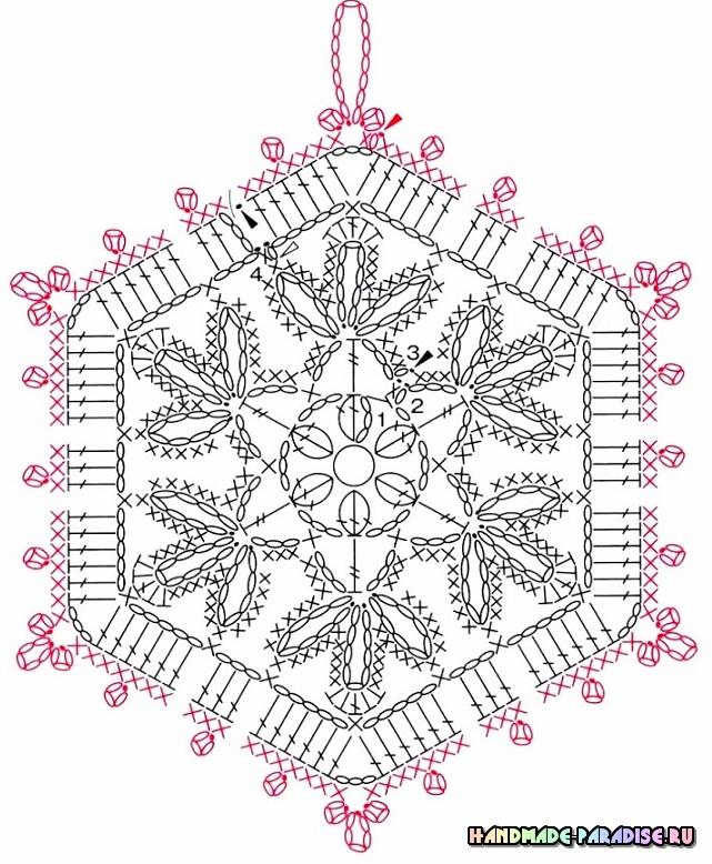 прихватка крючком снегирь схема