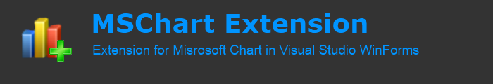 Extensions for Microsoft Chart in Visual Studio WinForms