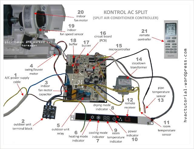 wiring diagram motor listrik wiring image wiring wiring diagram motor listrik 3 fasa images gallery on wiring diagram motor listrik