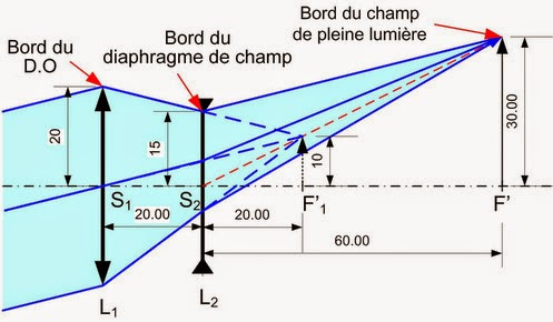 Cours Physique 4  Optique géométrique sma s2