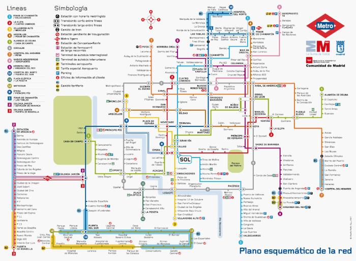 Mapa Metro Madrid Noviciado