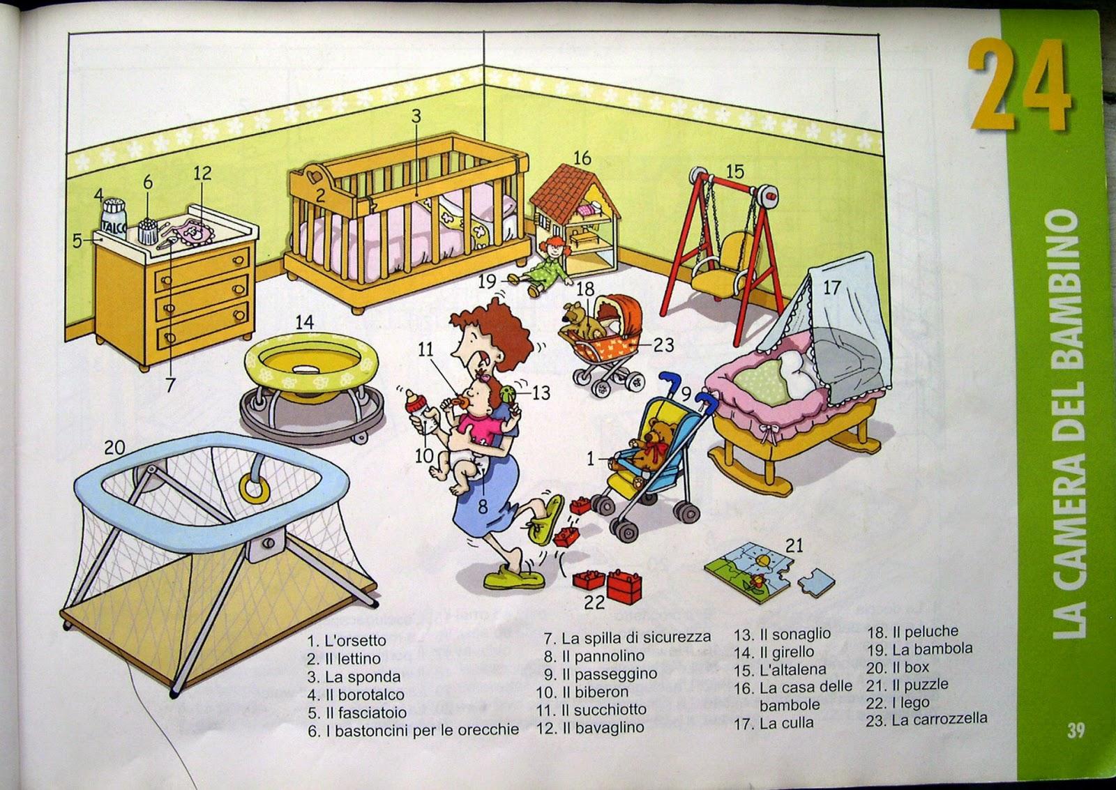 уроки итальянского, детская комната
