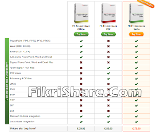 FILEminimizer Suite 7.0.0.255 Full