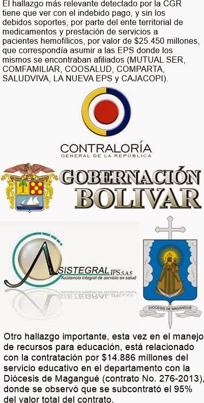 COLOMBIA: Detectó la CGR: Hallazgos fiscales por $29.161 milllones en manejo de recursos para salud