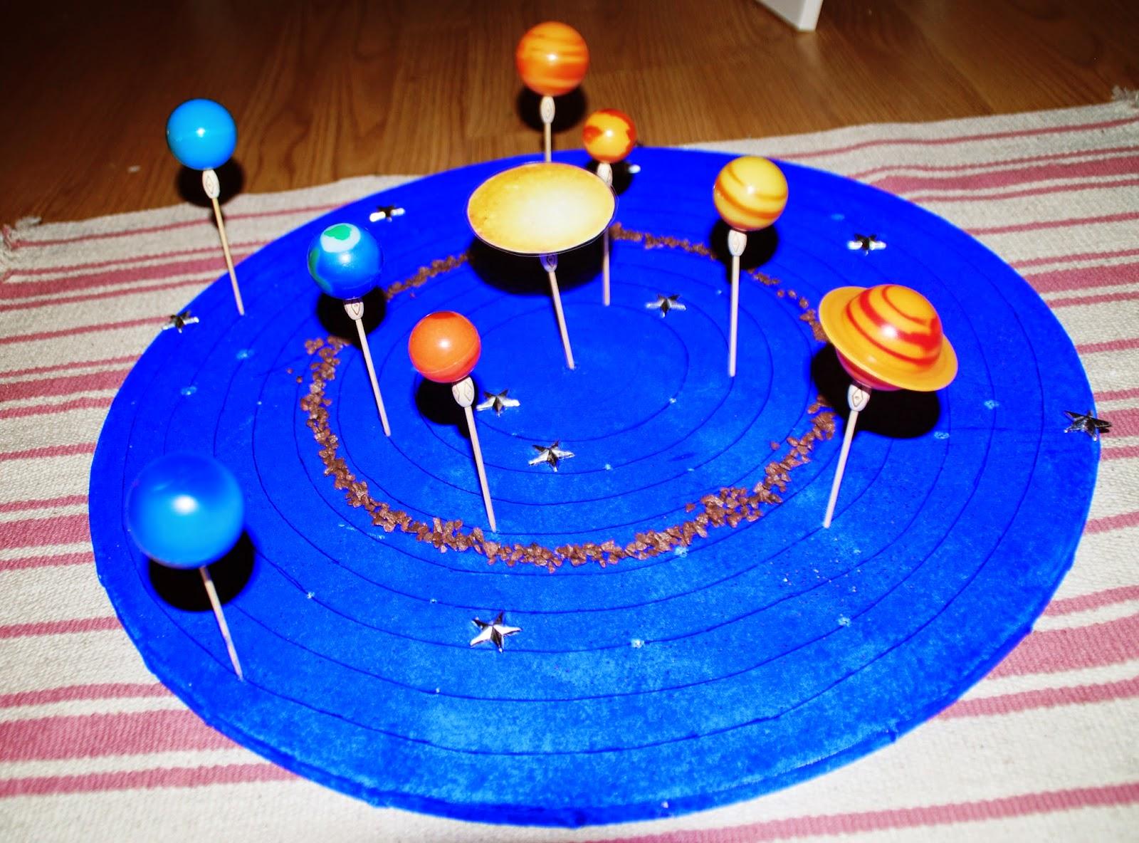Super Le système solairePart 2 ~ La petite vie d'Ilhan et Mélia (ou  HK44