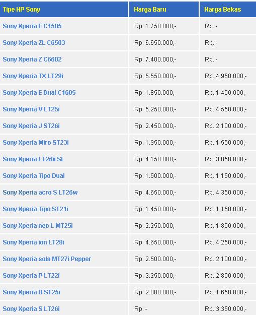 UPDATE SEPTEMBER Kumpulan Daftar Harga HP Sony Terbaru 2014