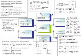İzmir özel ders limit süreklilik kavram haritası