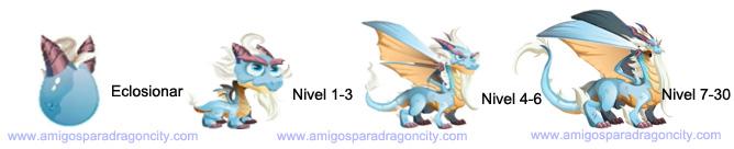 imagen del crecimiento del dragon puro