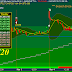 Todays Bank Nifty Falls Over 900 Points From Intra-Day High
