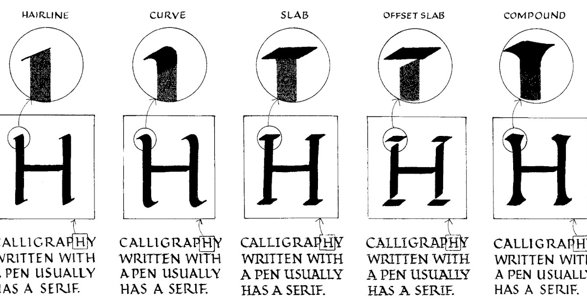 learn calligraphy margaret shepherd pdf